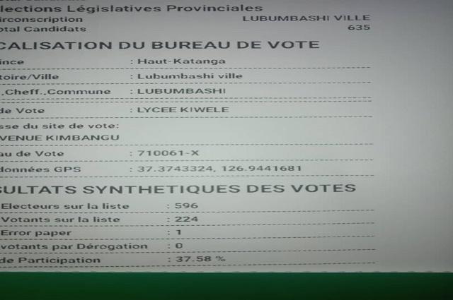 Lubumbashi: la plupart des bureaux de vote n'ont pas atteint 100% d'électeurs attendus